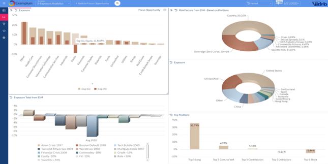 V7 Screenshot Portfolio Risk and Exposure