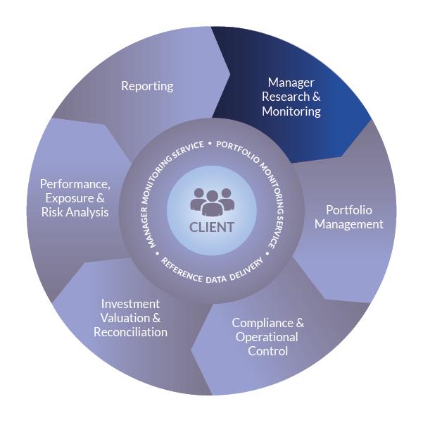 Vidrio_FlyWheel_Graphic_ManagerResearch&Monitoring